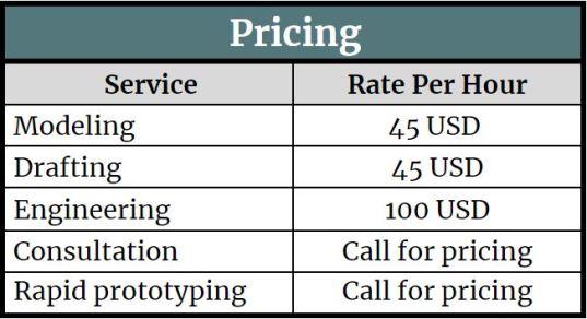 J&Qpricing